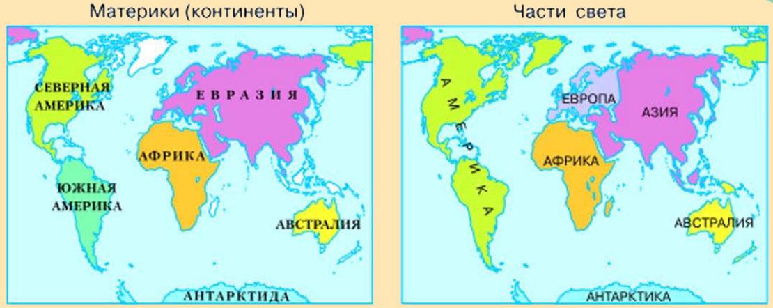Материки и части света на Земле